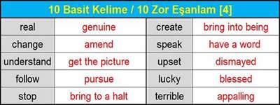 10-basit-10-zor-kelime4