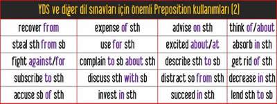 YDS ve diğer dil sınavları için önemli Preposition kullanımları 2