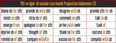 YDS ve diğer dil sınavları için önemli Preposition kullanımları 3