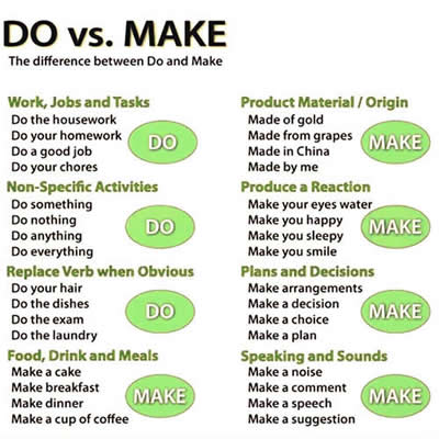 do ve make kullanımı