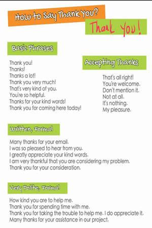 ingilizcede teşekkür etmenin 23 yolu