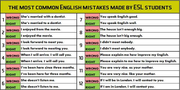İngilizce öğrenenlerin en sık yaptığı 12 dilbilgisi hatası