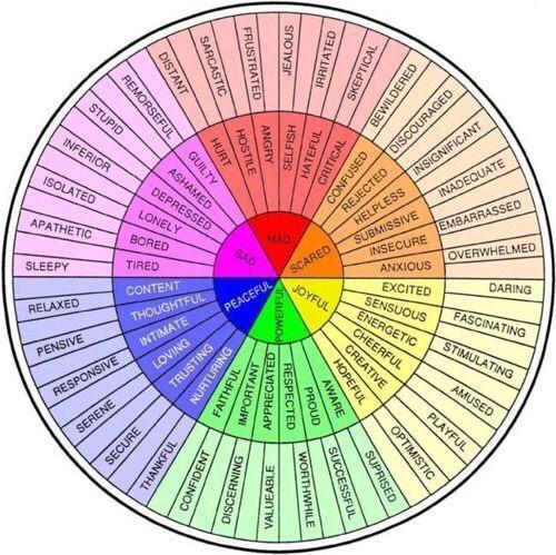 Kelime Renkleri