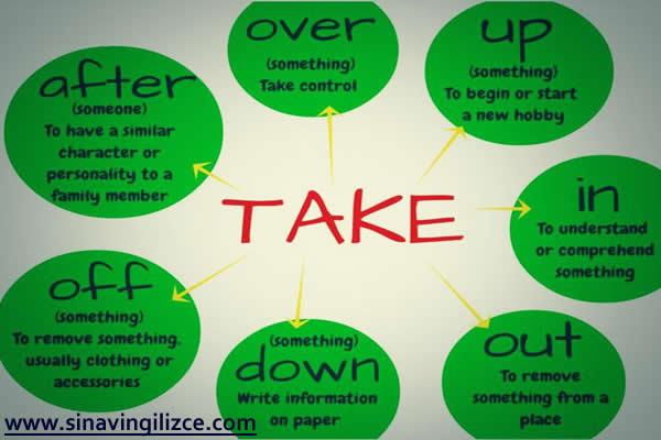 Take after, Take over, Take up, Take in, Take out, Take down, Take off,  Take off
