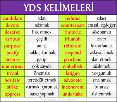 YDS Kelime Çalışmaları