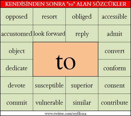 YDS için son derece önemli olan kendisinden sonra TO alabilen sözcükler listesi