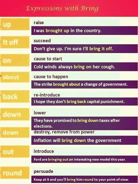 bring & preposition