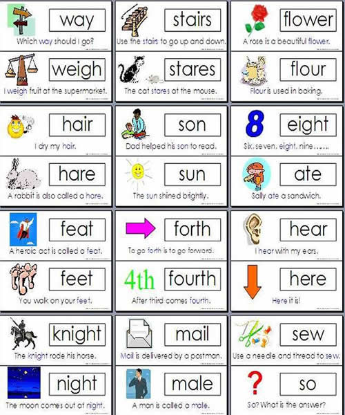 Homophone Word List for Pinterest