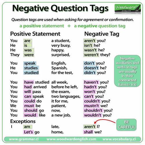 negative question tags