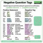 negative-question-tags200