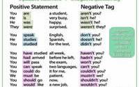 negative-question-tags200