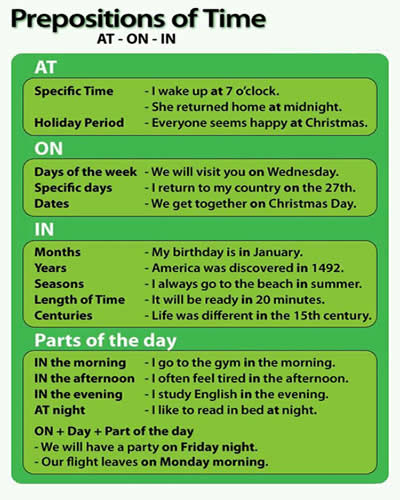 preopositions of time2