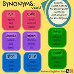 synonyms-words-200