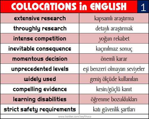İngilizce Kelime Öğrenme Tekniği - Collocations in ENGLISH-1