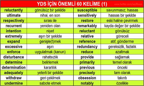 YDS İçin önemli 60 kelime-1