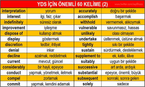 YDS İçin önemli 60 kelime-2