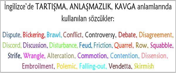 ingilizce de tartışma anlaşmazlık kavga anlamına gelen kelimeler
