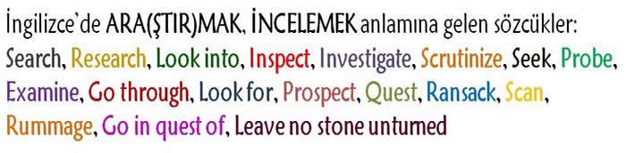 ingilizce'de araştırmak, inceleme anlamındaki kelimeler