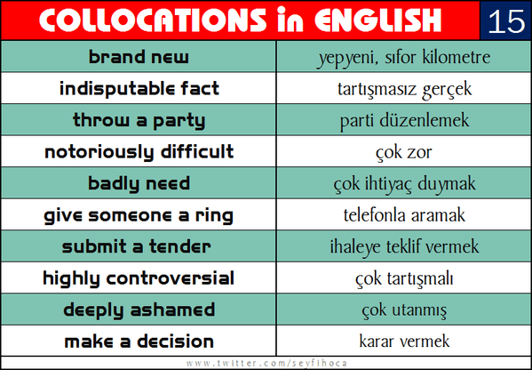 Collocations in English 1