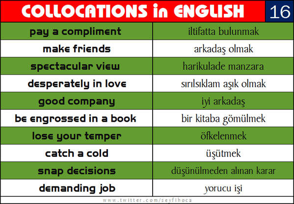 Collocations in English 2