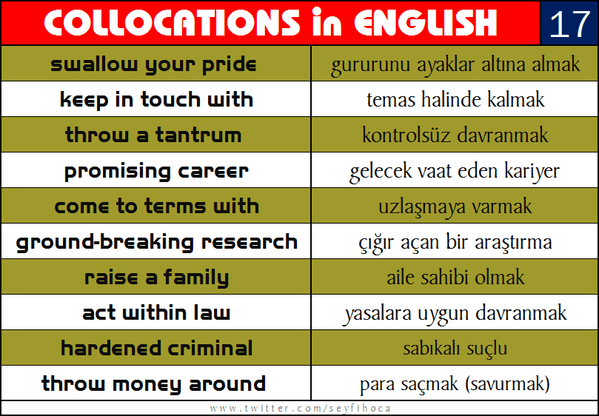 Collocations in English 3