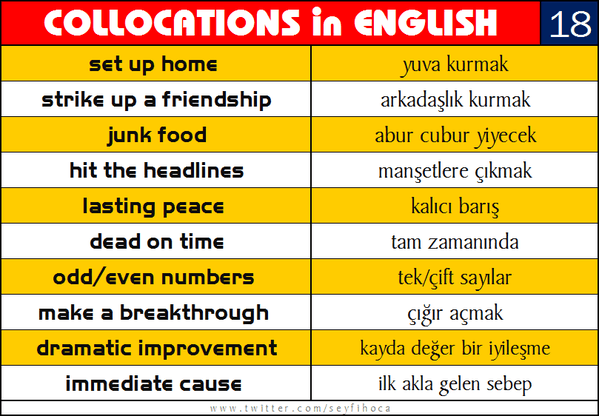 Collocations in English 4