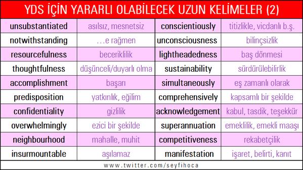 YDS için yararlı olabilecek uzun kelimeler (2)