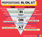 prepositions-in-on-at-150 (1)