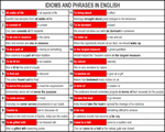 20-idioms-and-phrases-in-English-1-150x150