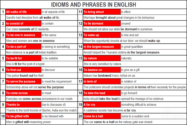 Idioms And Phrases With Hindi Meanings - seodiving.com Idioms And Meanings And Sentences