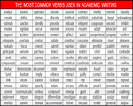 The-most-common-verbs-used-in-academic-writing-1-150 (1)