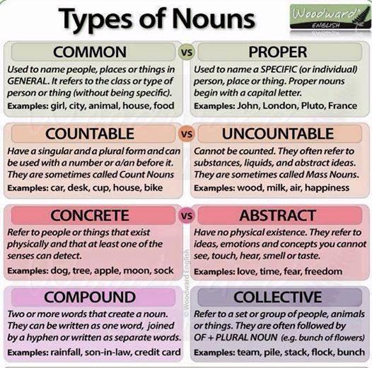 ingilizce isim türleri-type of nouns