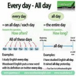 kullanislari-every-day-all-day-200