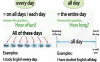 kullanislari-every-day-all-day-200