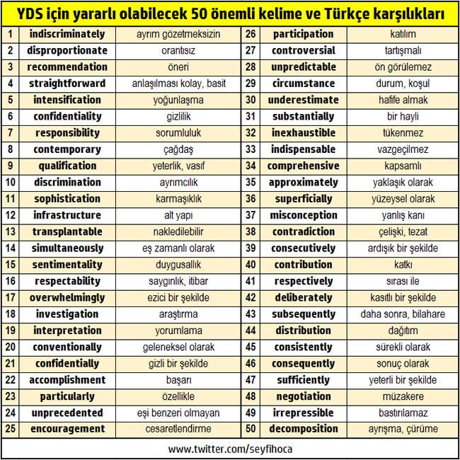 İngilizce sınavları için en önemli kelimeler ve türkçe anlamlar2ı