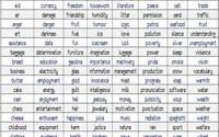İngilizcede Sayılamayan İsimler Listesi (Uncountable Noun List)-200
