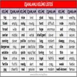 ingilizce eşanlamlı kelimeler listesi-200