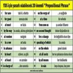 yds için önemli prepositional phraseler-200