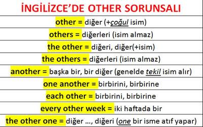 ingilizce-other-kullanımı