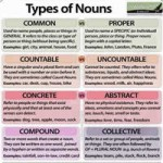 ingilizce isim türleri-type of nouns-200