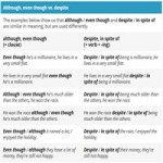 although, even though, despite-200
